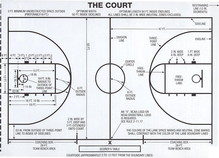 Basketball hoop sales basketball goals for Residential basketball court dimensions